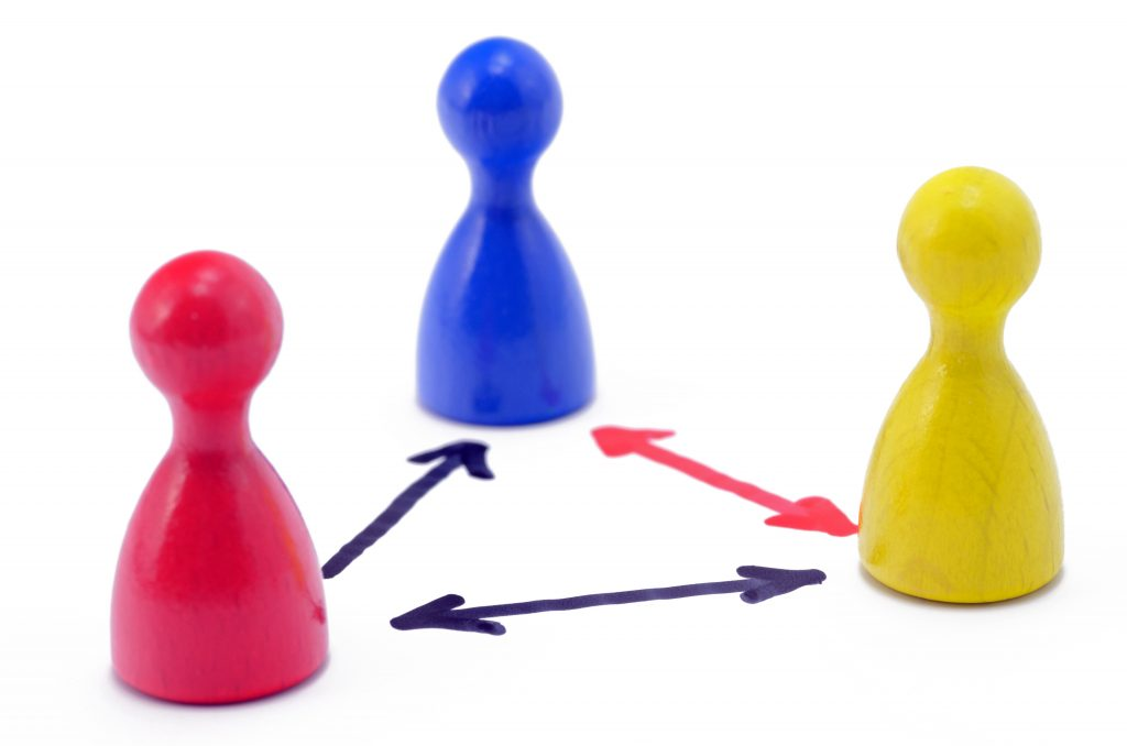 Relations between persons